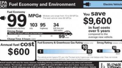 Las nuevas etiquetas de eficiencia de gasolina