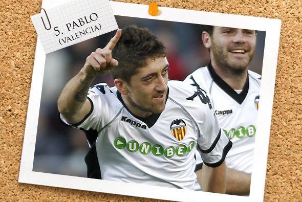 Otro español encabeza el medio campo, Pablo Hernández del Valencia, que...