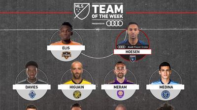 Columbus de 'Pipa' Higuaín y Houston de 'Panterita' Elis dominan el Equipo de la Semana en MLS