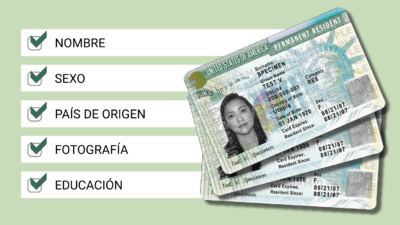 Estos son los requisitos para participar en la Lotería de Visas 2020