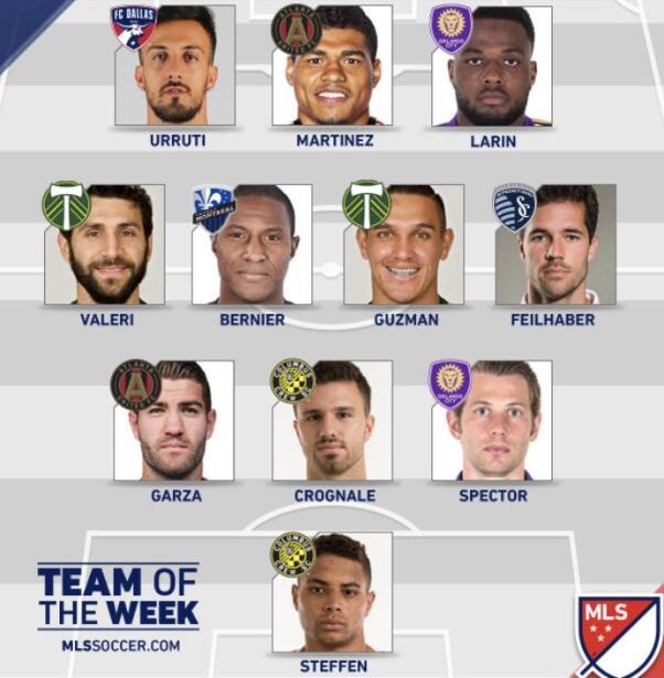 Equipo semana tres MLS